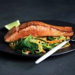 Vitamin B12 - Viden, fordele og kilder